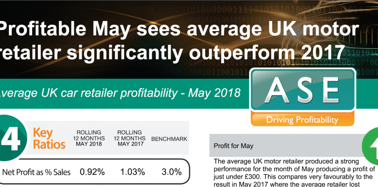 Profitability Statistics - November 2018